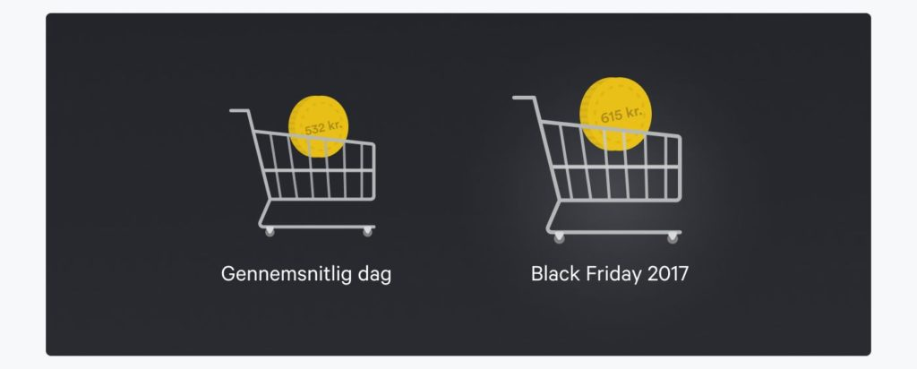 black friday webshops guide 2